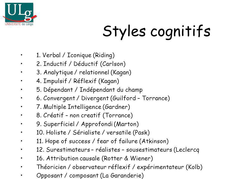 Styles cognitifs 1. Verbal / Iconique (Riding)