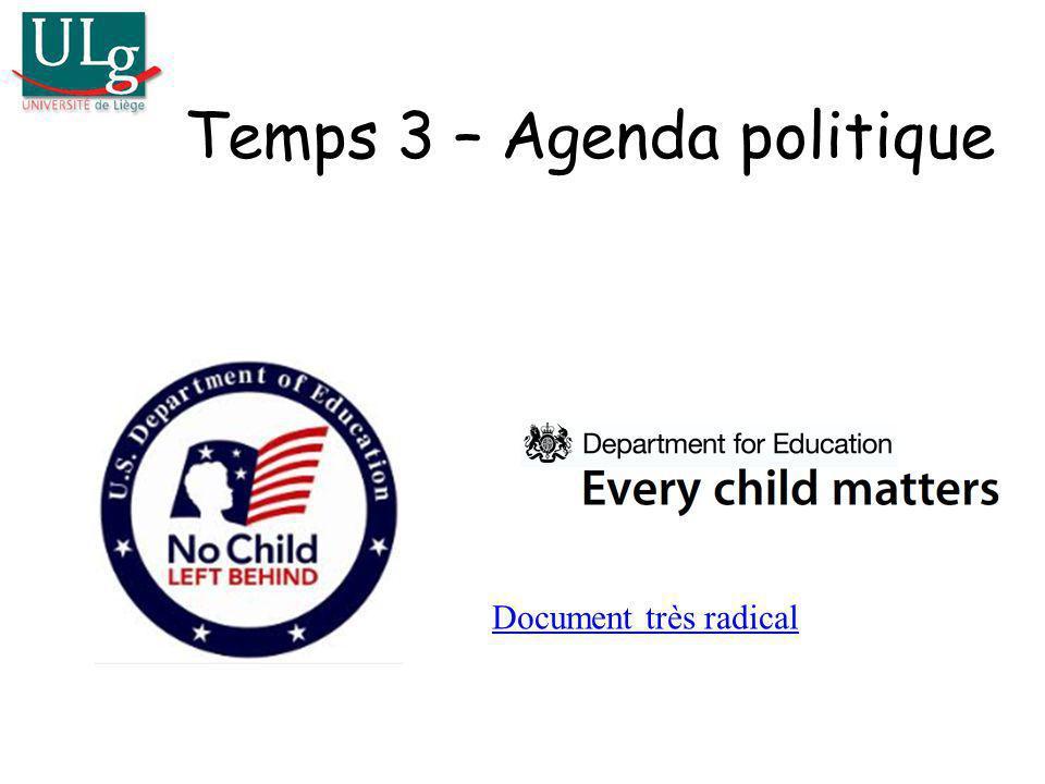 Temps 3 – Agenda politique