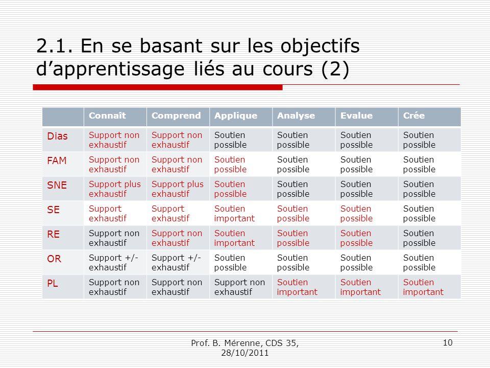 2.1. En se basant sur les objectifs d'apprentissage liés au cours (2)