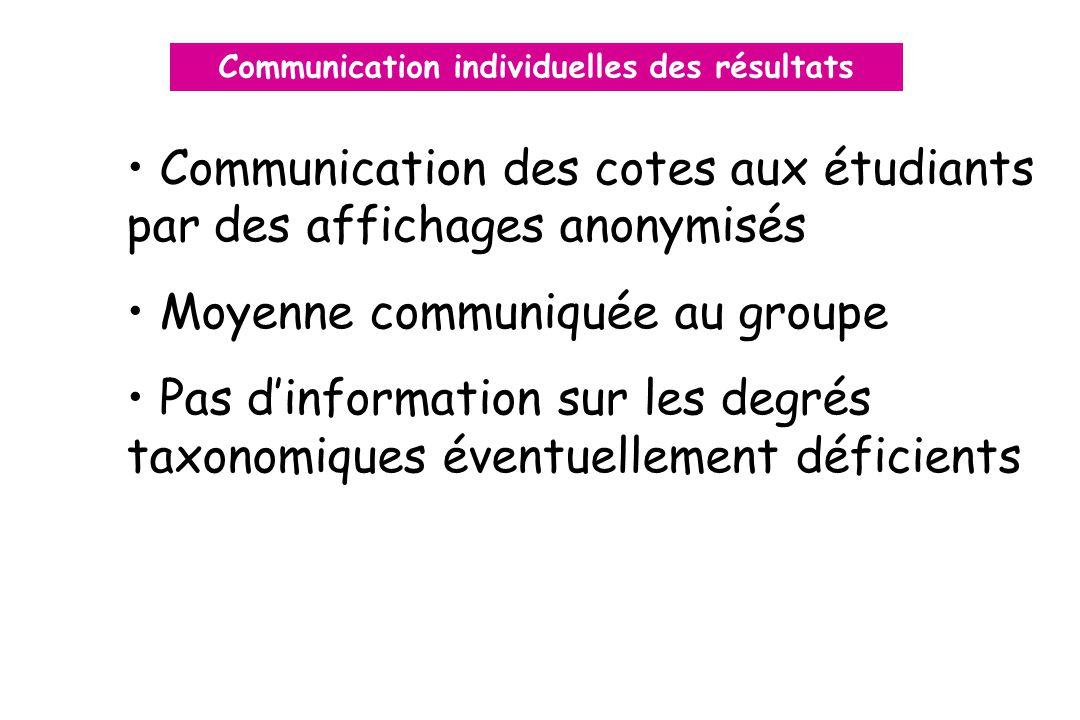 Communication individuelles des résultats