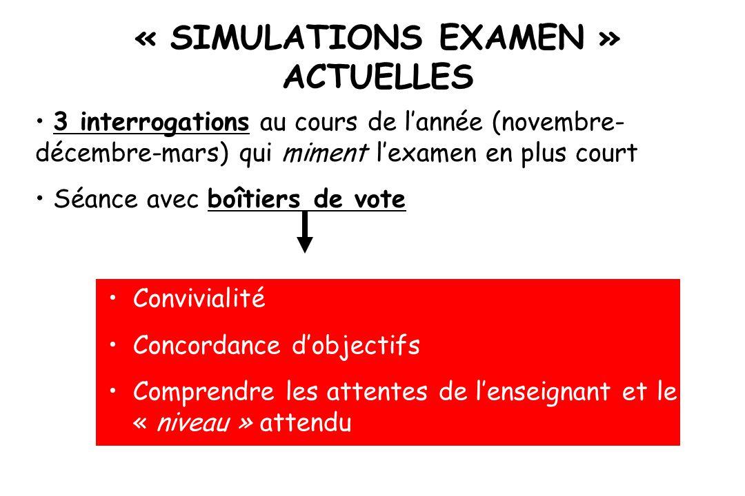 « SIMULATIONS EXAMEN » ACTUELLES