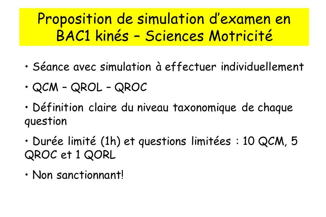 Proposition de simulation d'examen en BAC1 kinés – Sciences Motricité