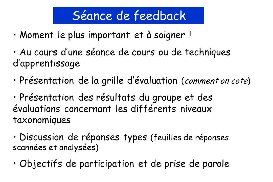 Séance de feedback Moment le plus important et à soigner !
