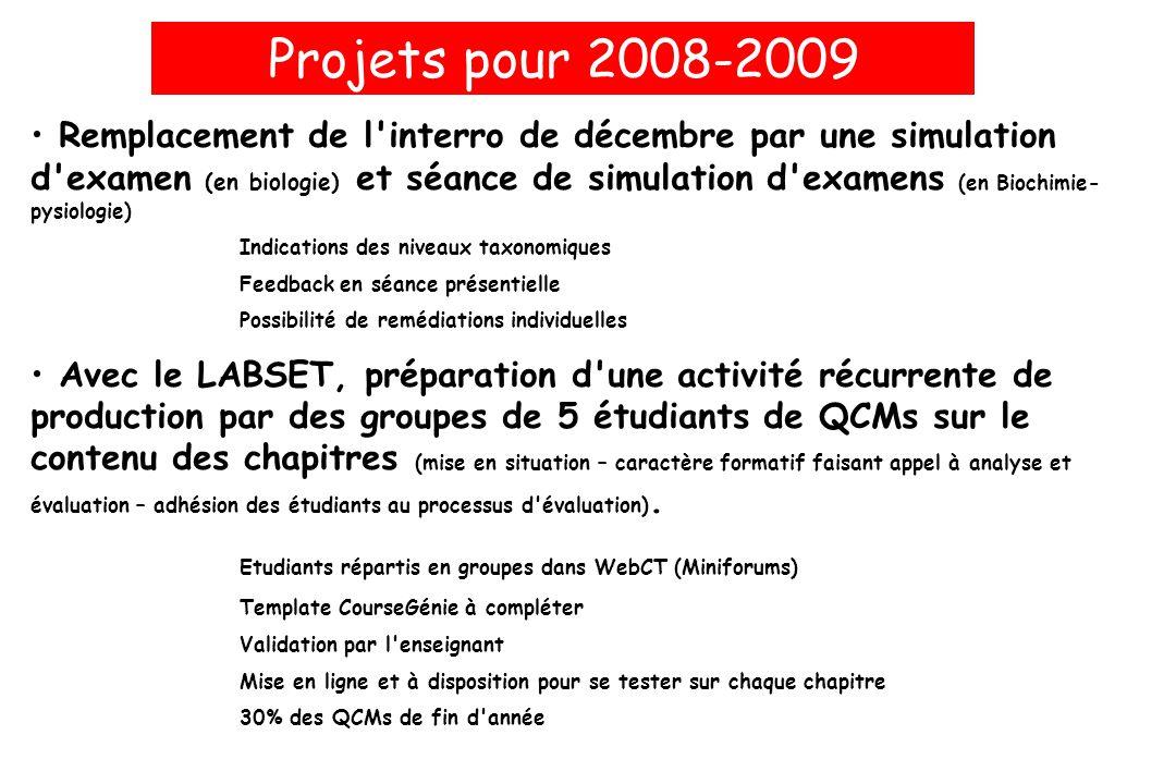 Projets pour 2008-2009