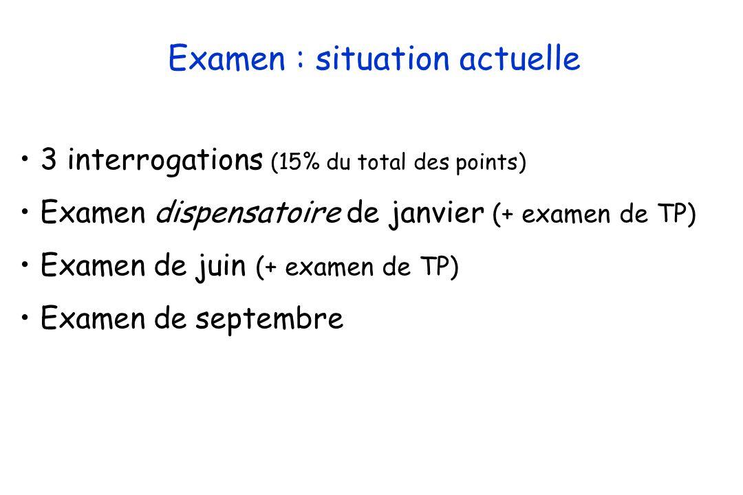 Examen : situation actuelle