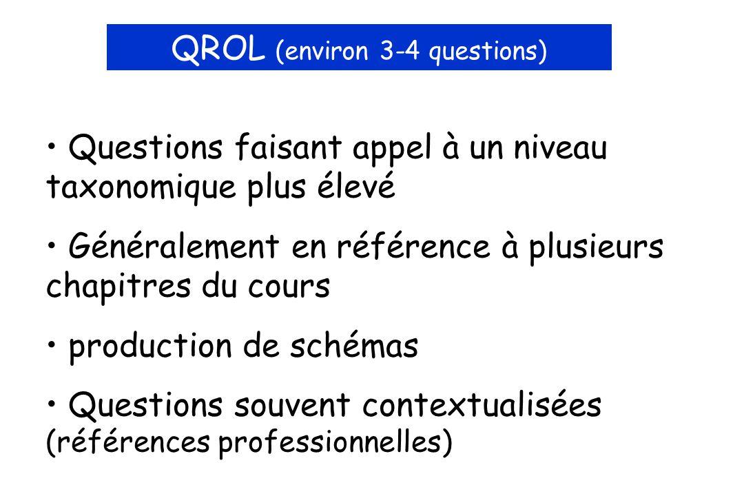 QROL (environ 3-4 questions)