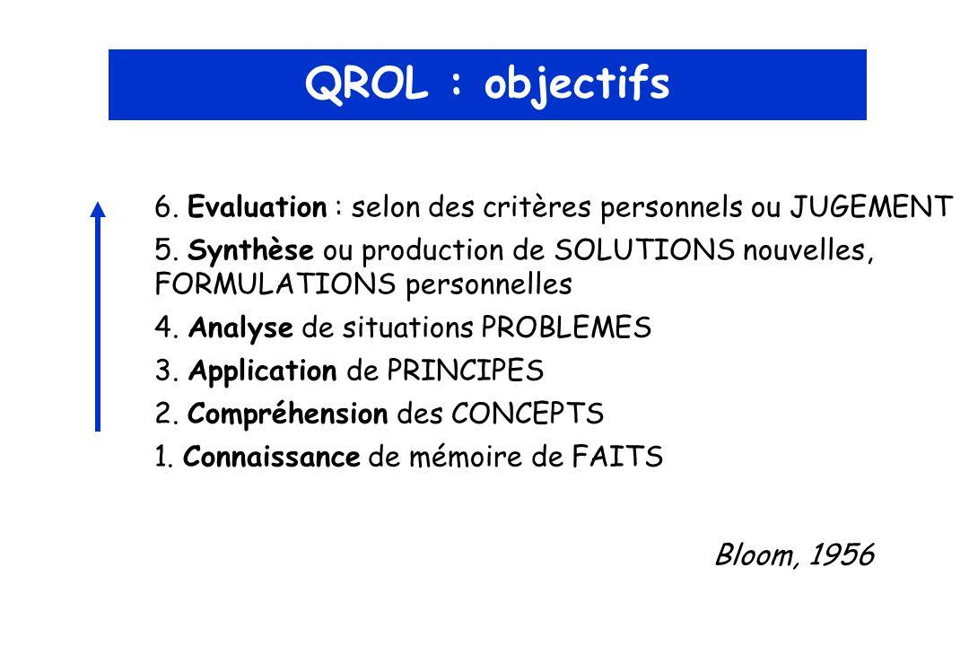QROL : objectifs 6. Evaluation : selon des critères personnels ou JUGEMENT.