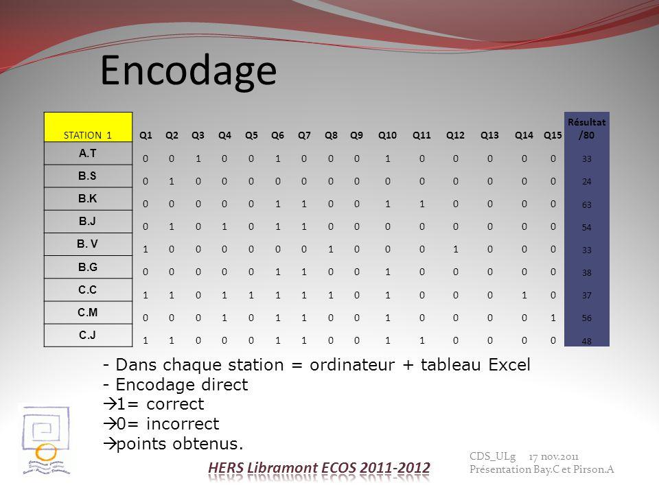 Encodage - Dans chaque station = ordinateur + tableau Excel