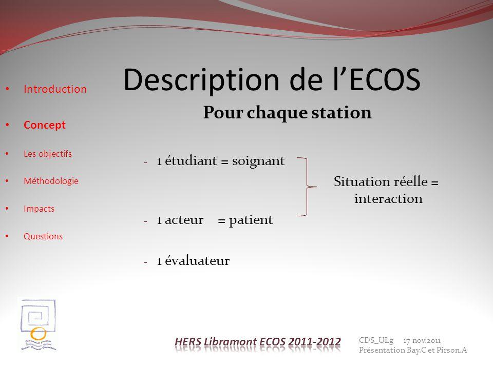Description de l'ECOS Pour chaque station 1 étudiant = soignant