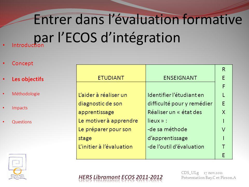 Entrer dans l'évaluation formative par l'ECOS d'intégration