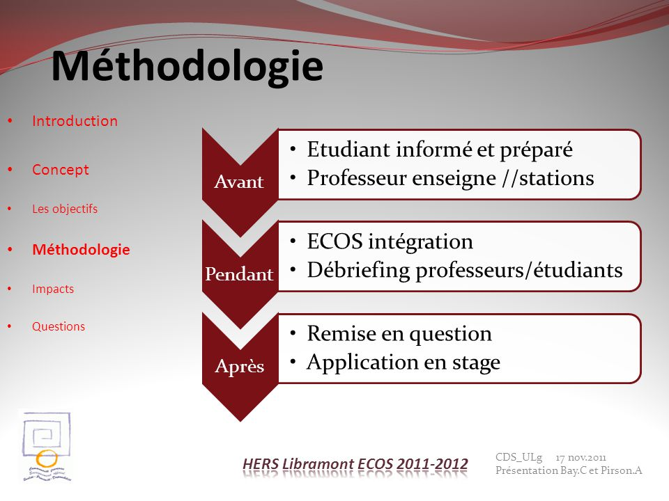 Méthodologie Introduction Concept Méthodologie