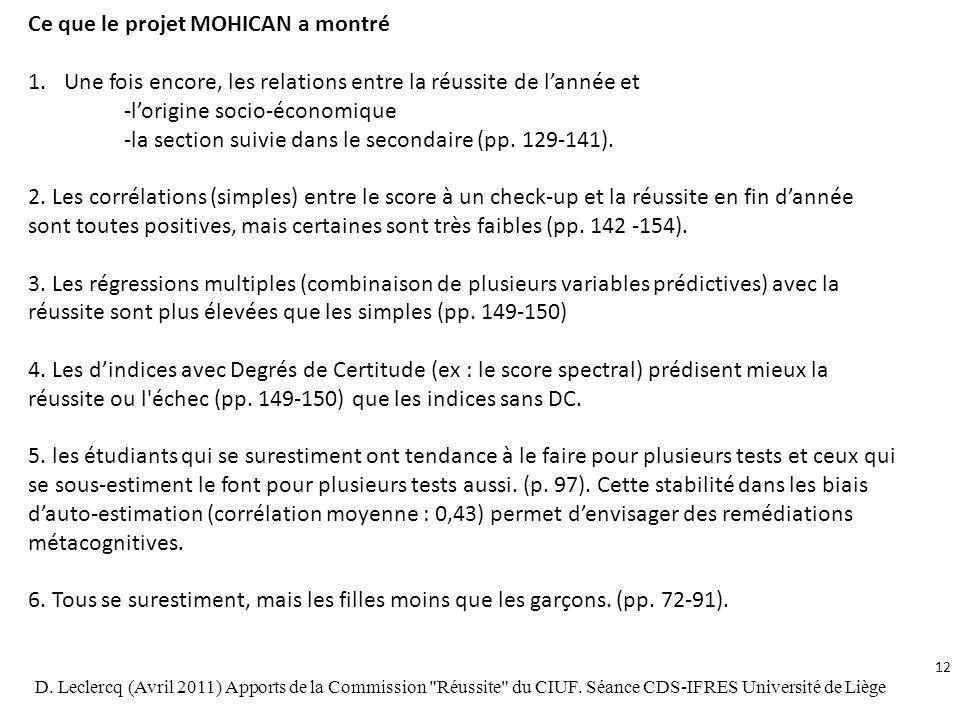 Ce que le projet MOHICAN a montré