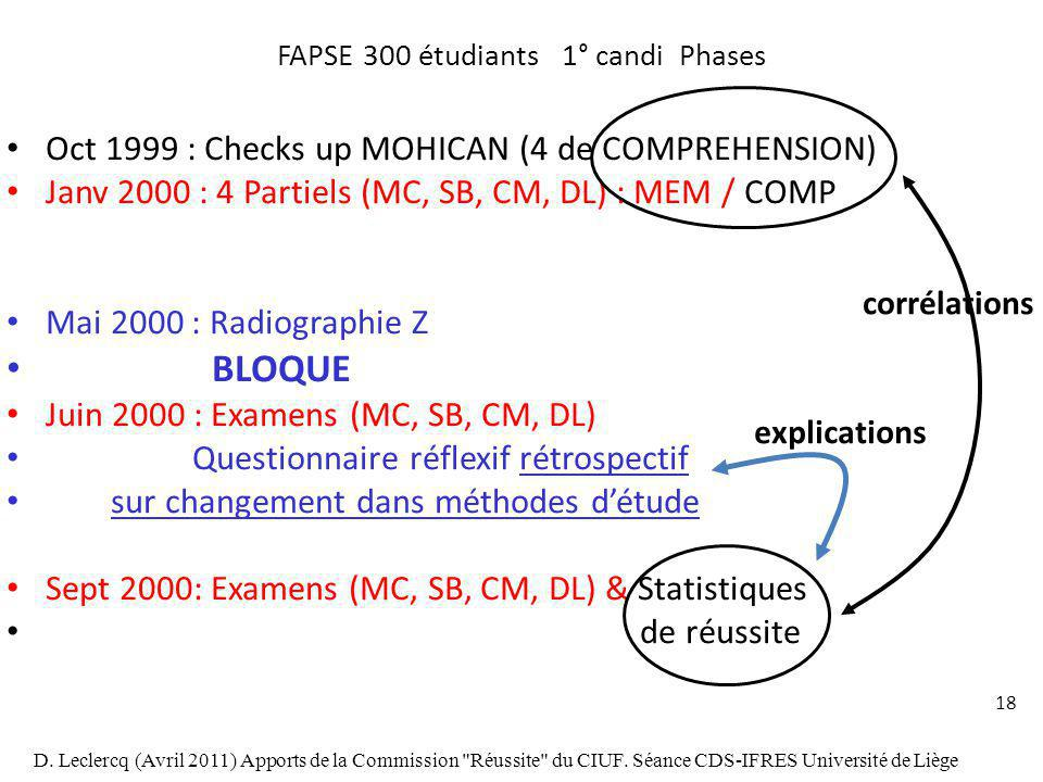 FAPSE 300 étudiants 1° candi Phases