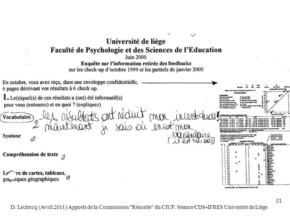D. Leclercq (Avril 2011) Apports de la Commission Réussite du CIUF