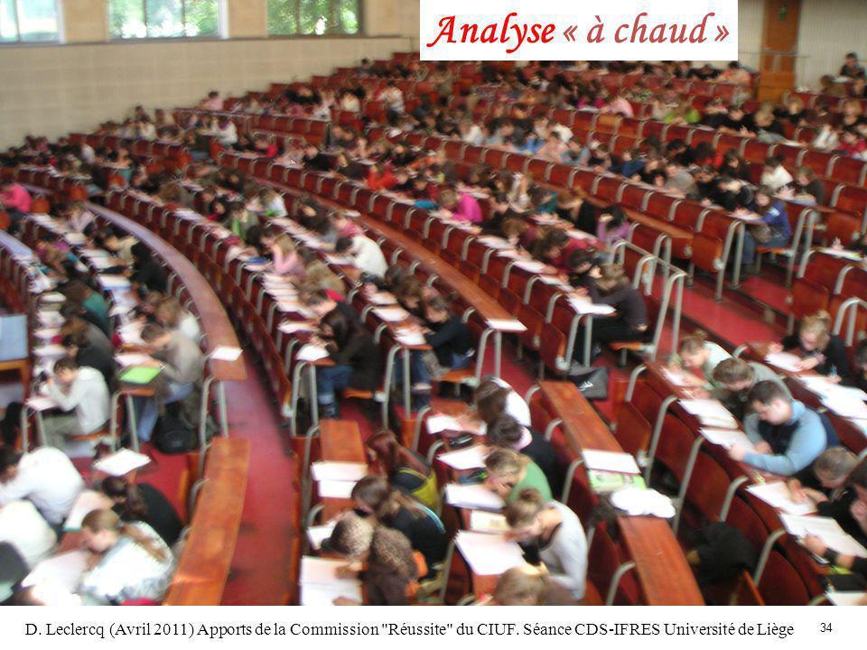 Analyse « à chaud » D. Leclercq (Avril 2011) Apports de la Commission Réussite du CIUF.