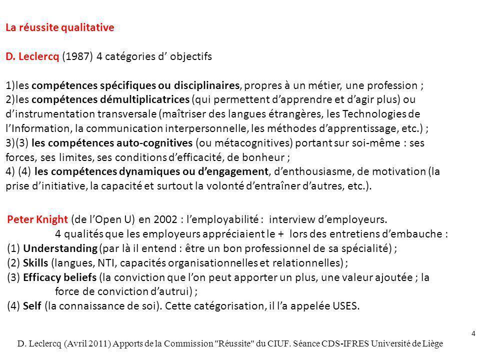 La réussite qualitative D. Leclercq (1987) 4 catégories d' objectifs