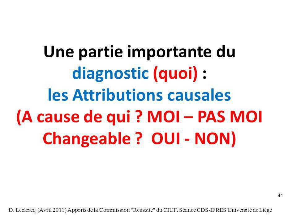 Une partie importante du diagnostic (quoi) : les Attributions causales (A cause de qui MOI – PAS MOI Changeable OUI - NON)