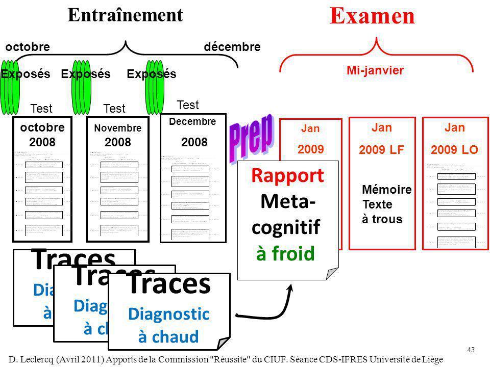 Traces Traces Traces Examen Prep Rapport Meta- cognitif à froid
