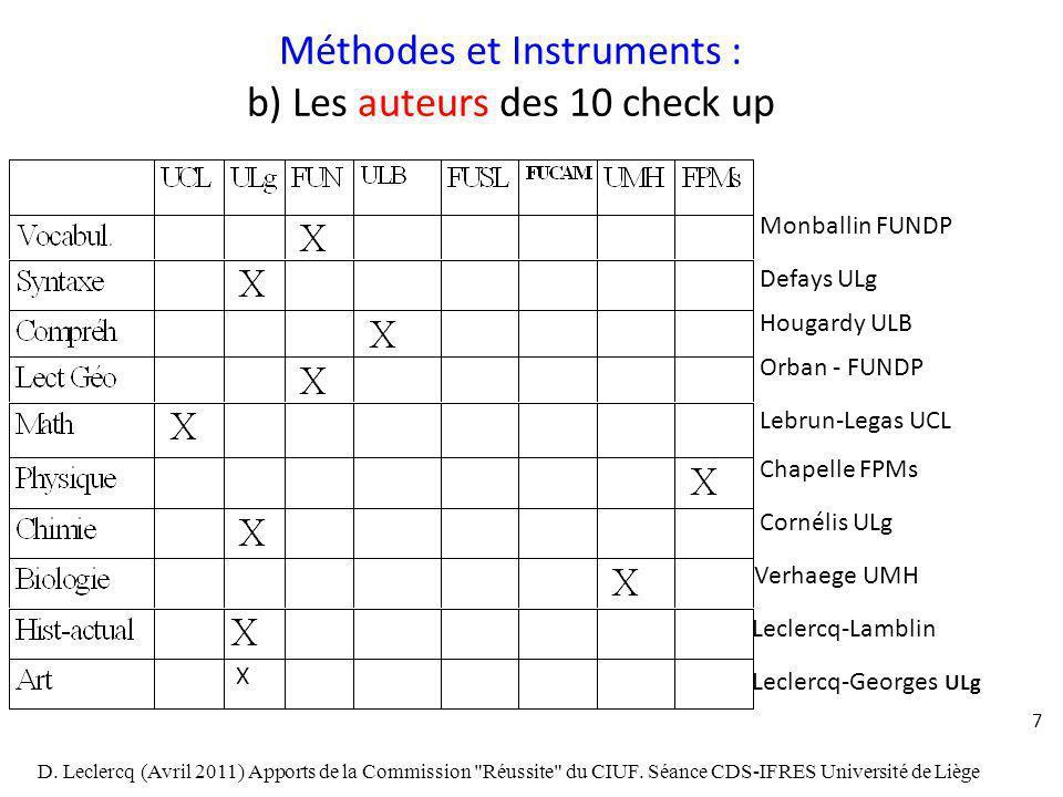 Méthodes et Instruments : b) Les auteurs des 10 check up