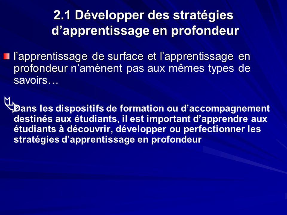2.1 Développer des stratégies d'apprentissage en profondeur