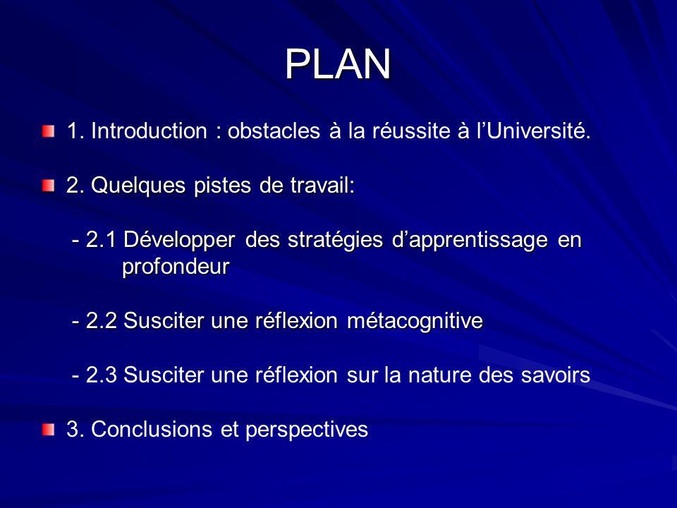 PLAN 1. Introduction : obstacles à la réussite à l'Université.