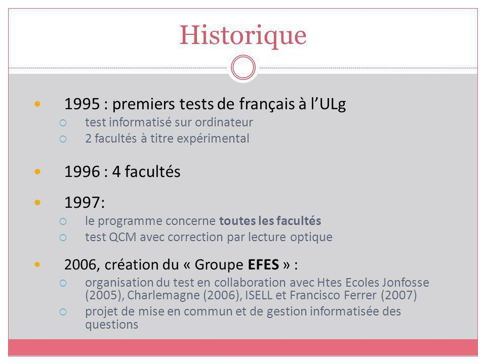 Historique 1995 : premiers tests de français à l'ULg 1996 : 4 facultés