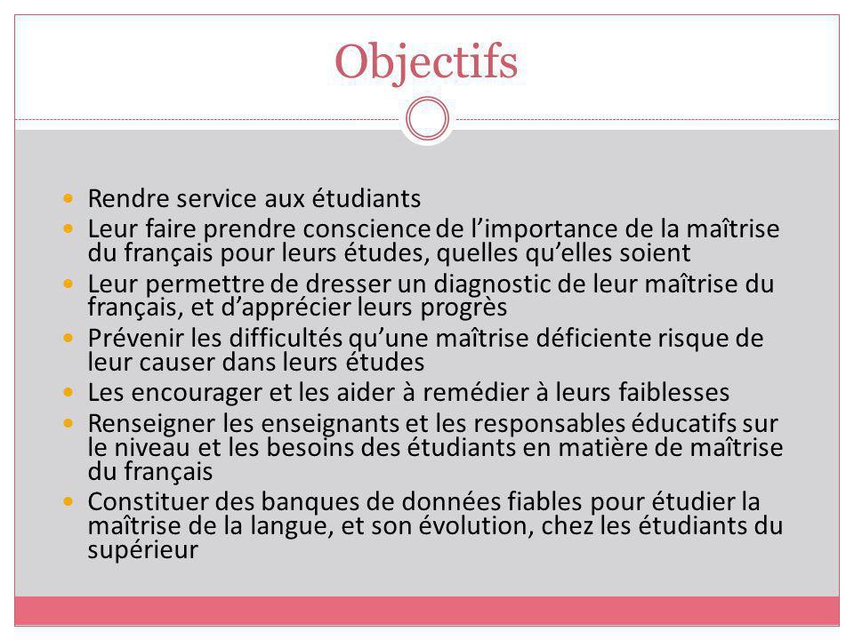 Objectifs Rendre service aux étudiants