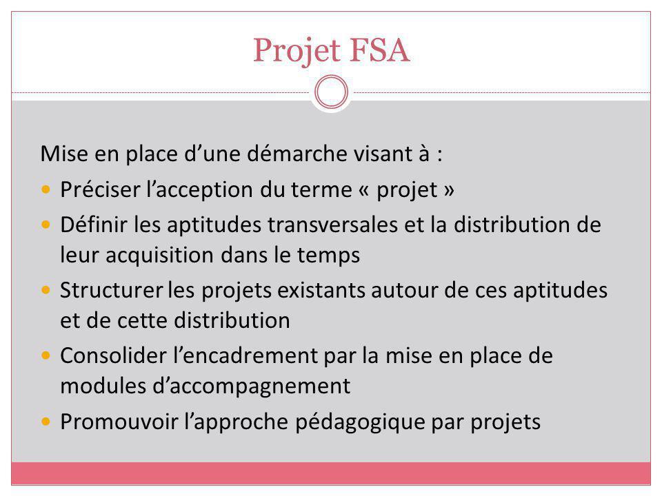 Projet FSA Mise en place d'une démarche visant à :