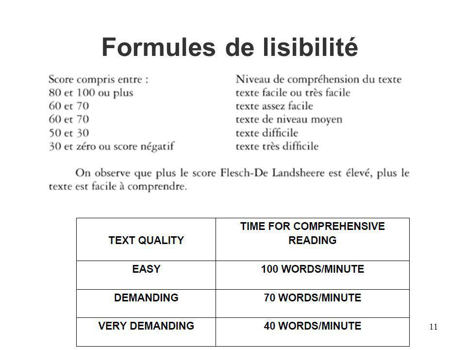 Formules de lisibilité