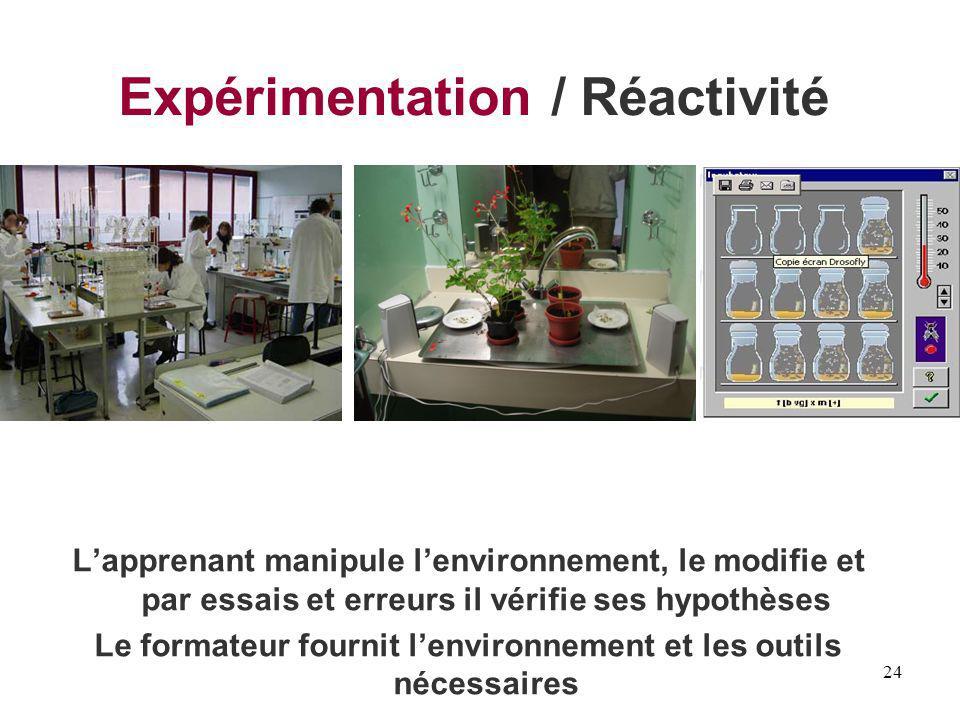 Expérimentation / Réactivité