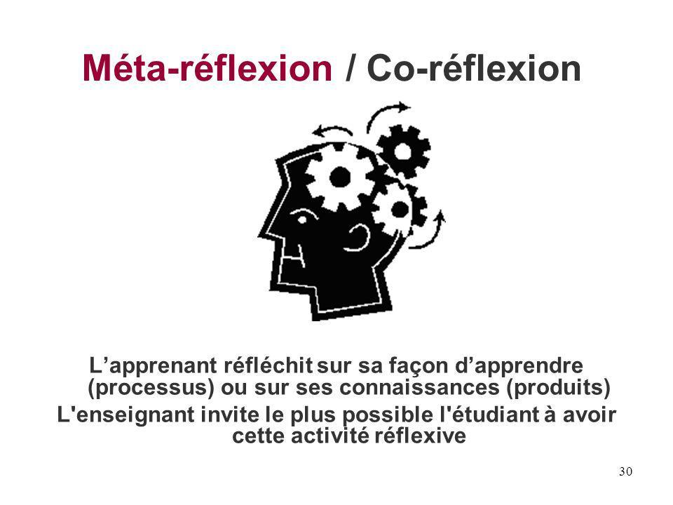 Méta-réflexion / Co-réflexion