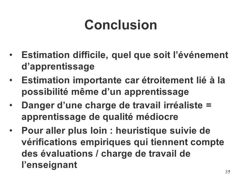 Conclusion Estimation difficile, quel que soit l'événement d'apprentissage.