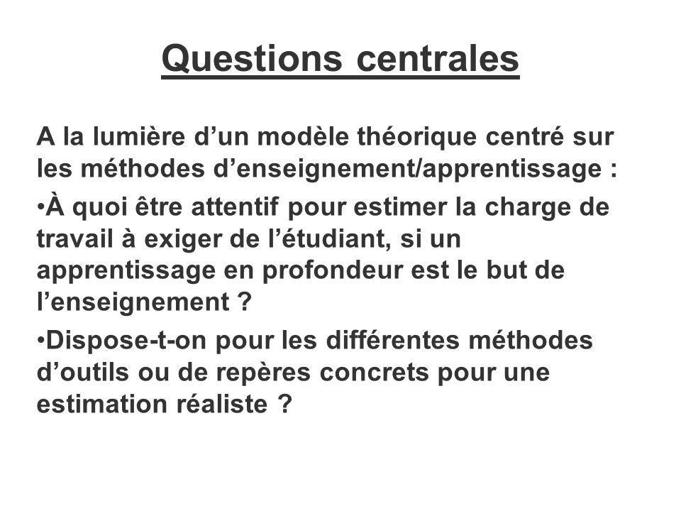 Questions centrales A la lumière d'un modèle théorique centré sur les méthodes d'enseignement/apprentissage :