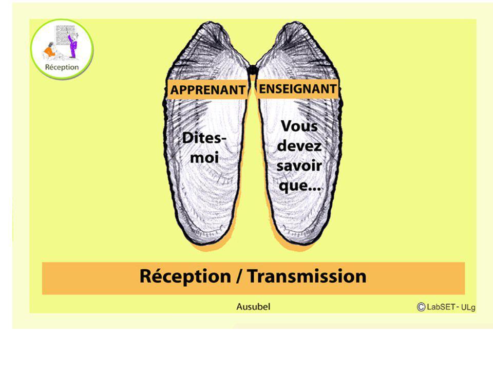 Les actions de l apprenant et de l enseignant sont complémentaires et interdépendantes = décrire les actions de l'un revient à décrire les actions de l'autres en miroir.