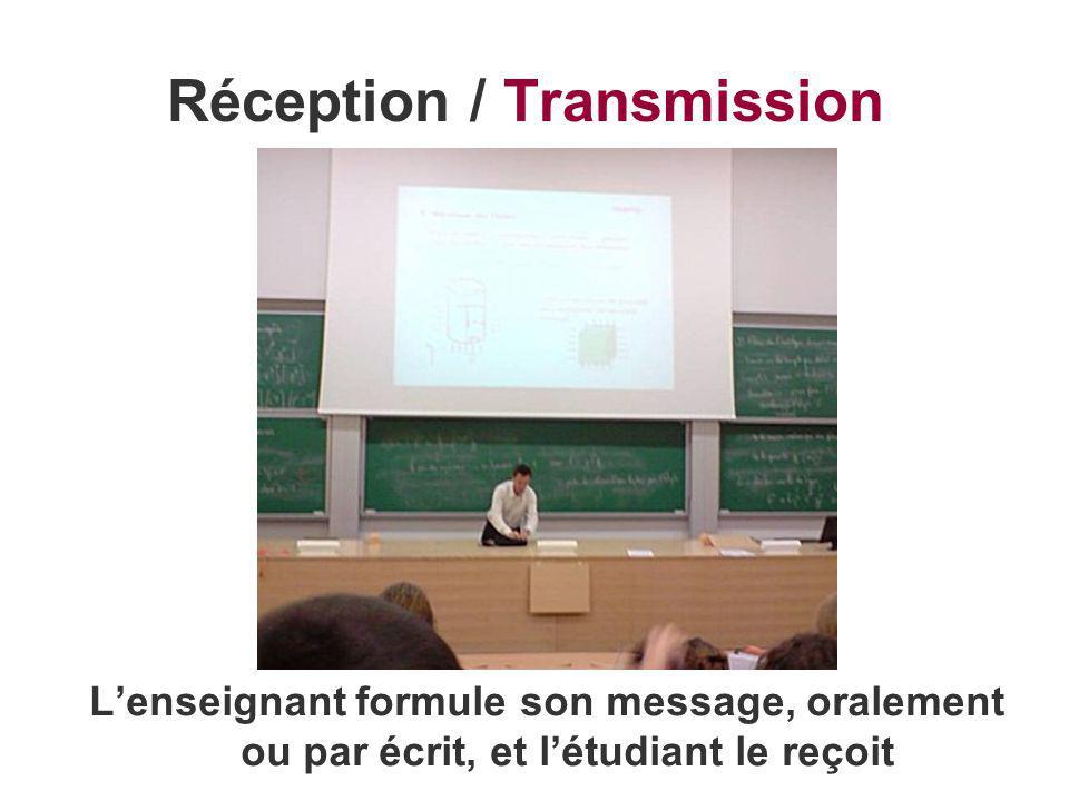 Réception / Transmission