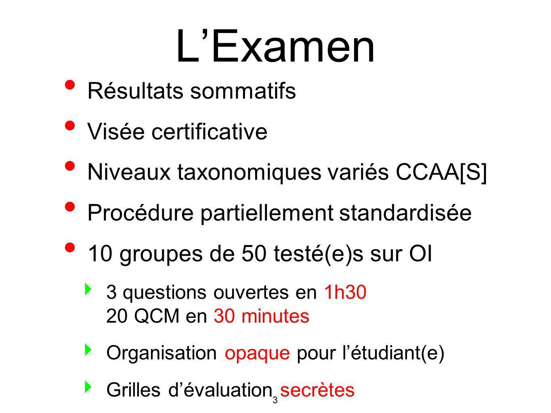 L'Examen Résultats sommatifs Visée certificative
