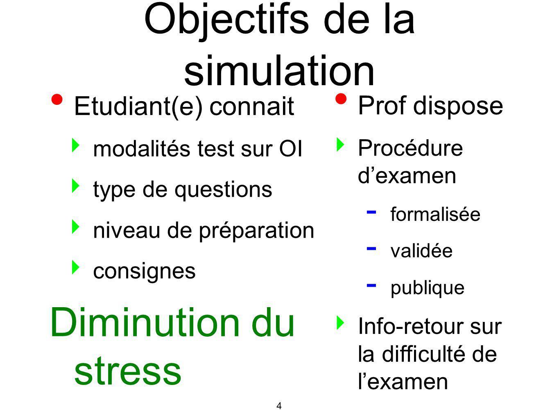 Objectifs de la simulation