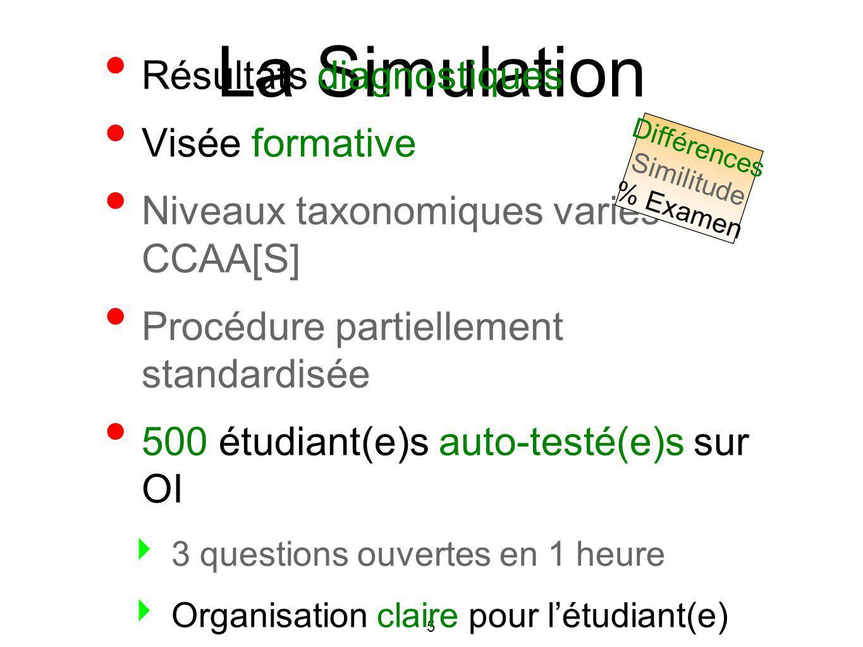 La Simulation Résultats diagnostiques Visée formative