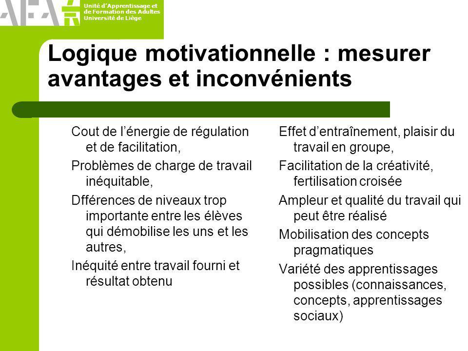 Logique motivationnelle : mesurer avantages et inconvénients