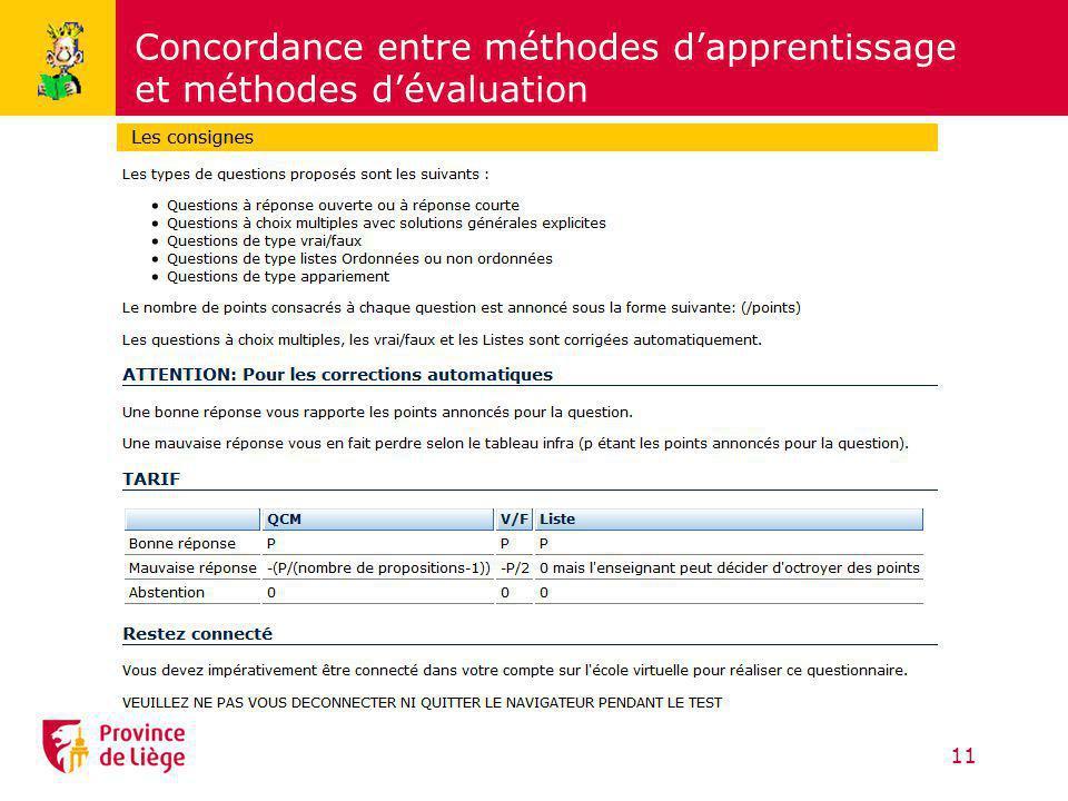Concordance entre méthodes d'apprentissage et méthodes d'évaluation