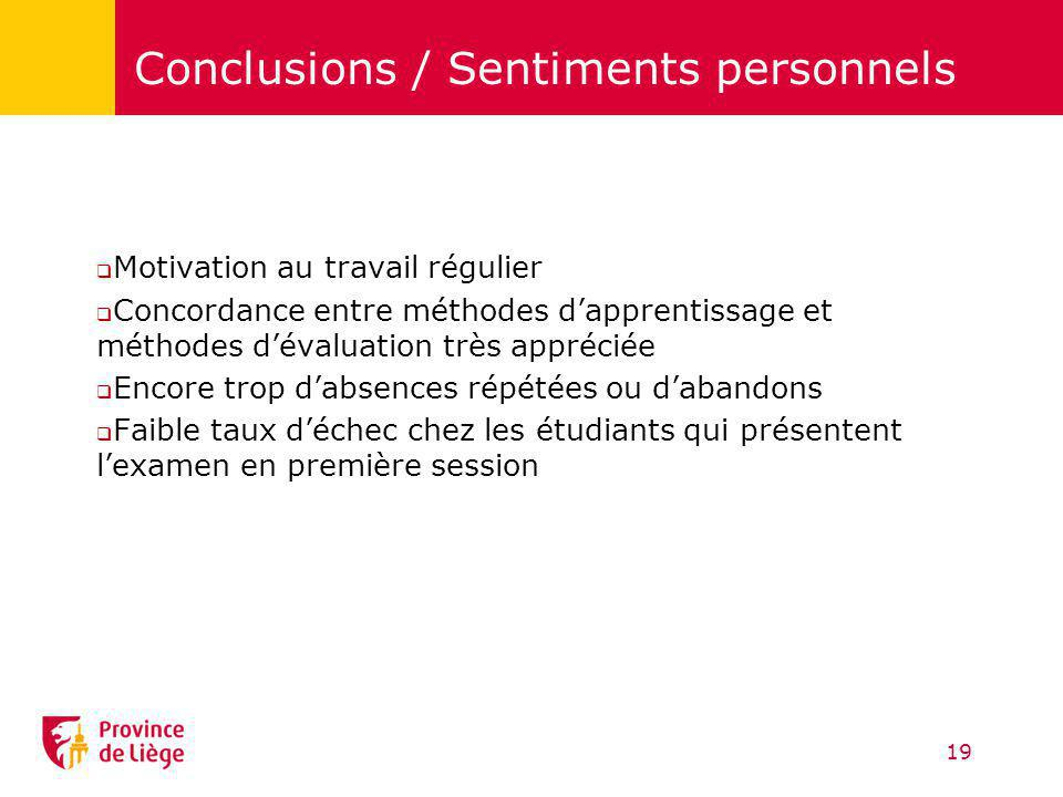Conclusions / Sentiments personnels