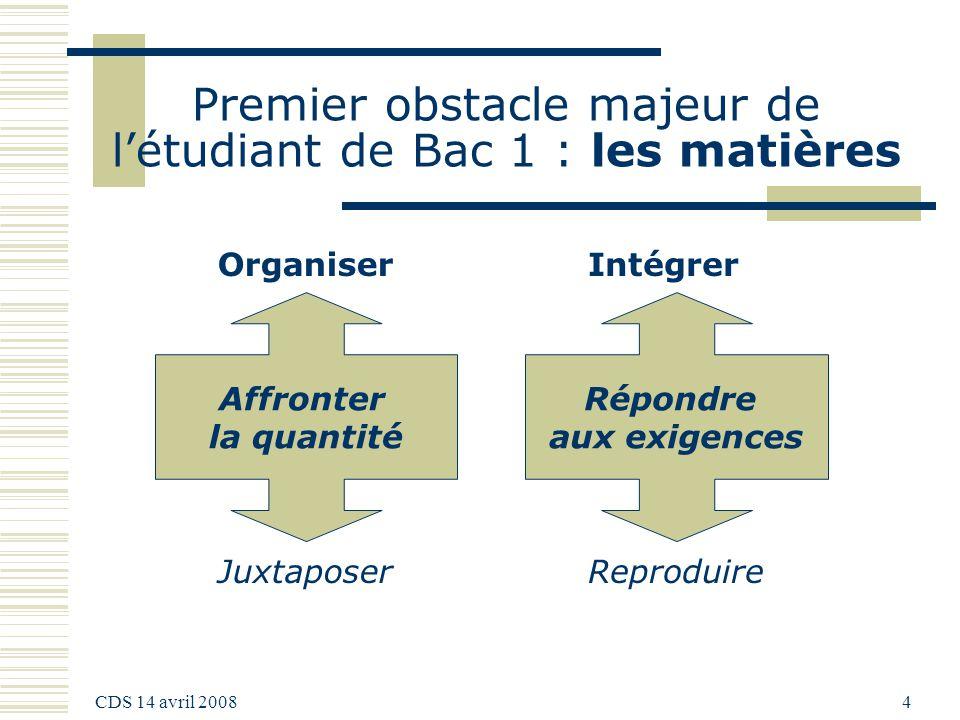 Premier obstacle majeur de l'étudiant de Bac 1 : les matières