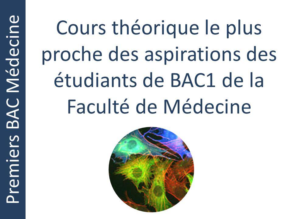 Cours théorique le plus proche des aspirations des étudiants de BAC1 de la Faculté de Médecine