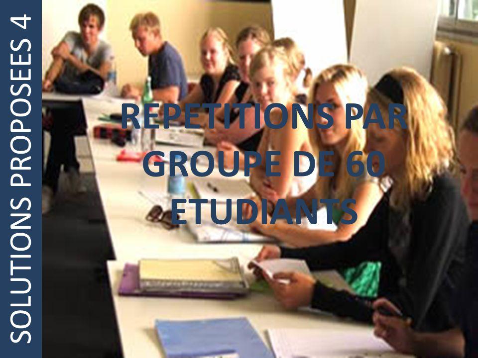 REPETITIONS PAR GROUPE DE 60 ETUDIANTS