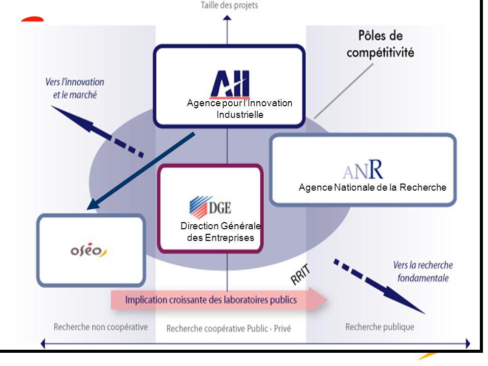 OSEO, pour financer et accompagner les PME