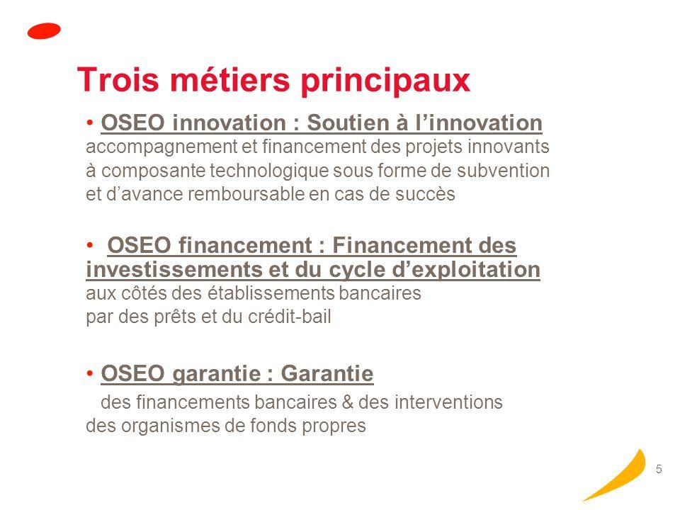 Collectivités territoriales Ministères Banques Capital-risque