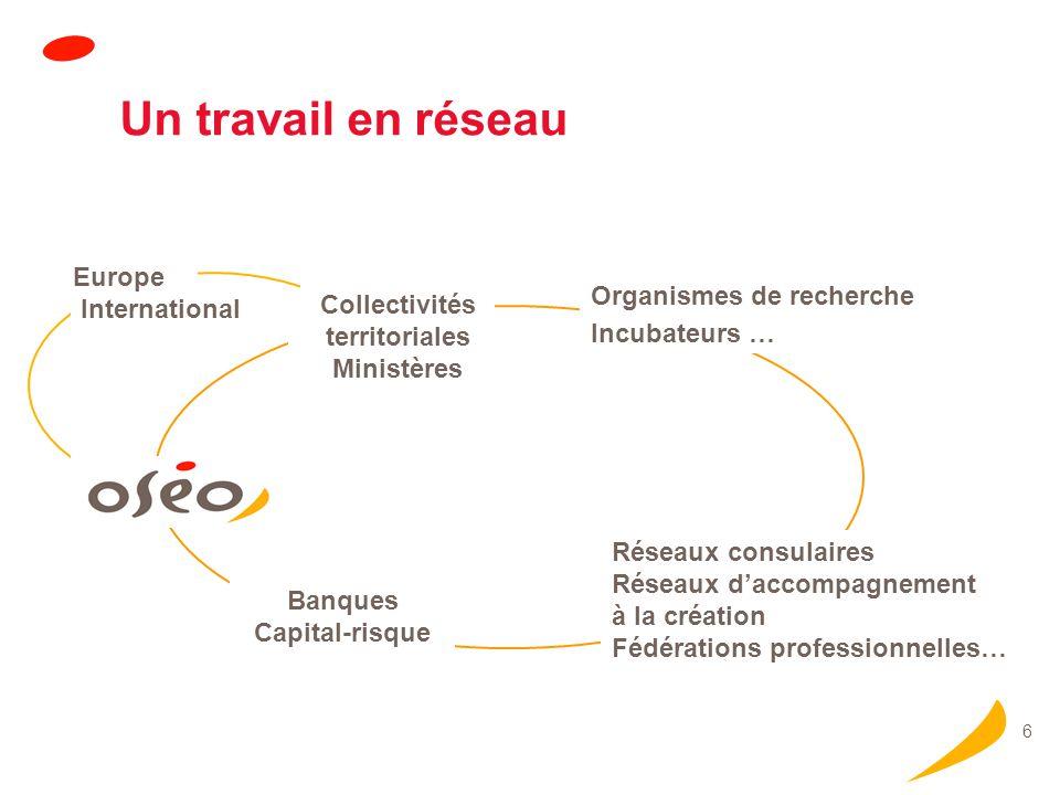 OSEO innovation Effet recherché : effet facilitateur et effet label