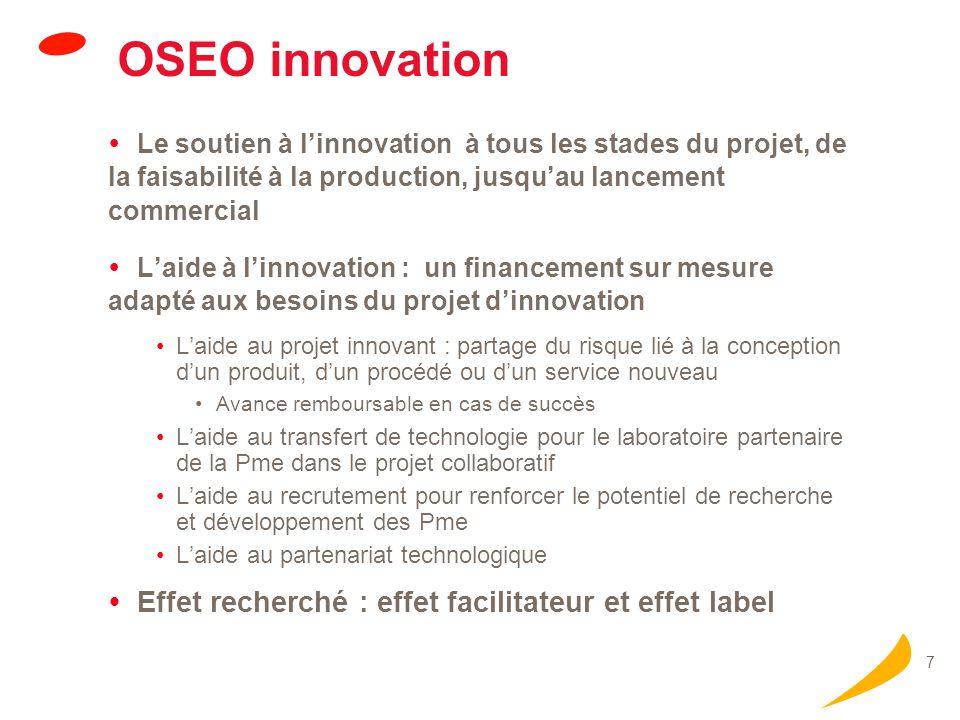 Une présence OSEO tout au long de la chaîne du financement de l'innovation