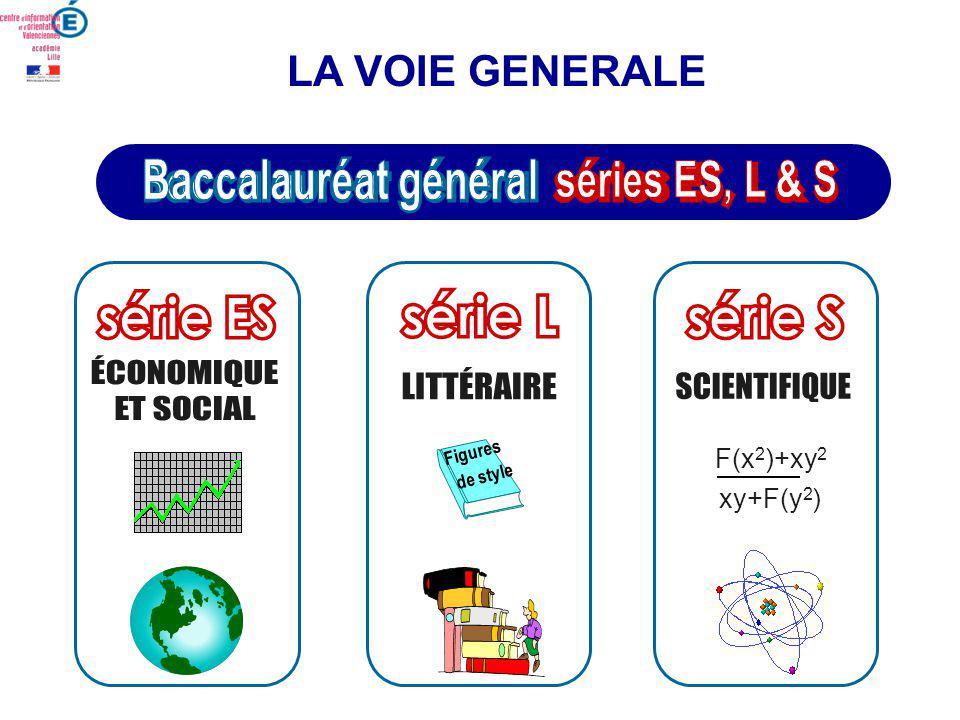 Baccalauréat général Baccalauréat général séries ES, L & S