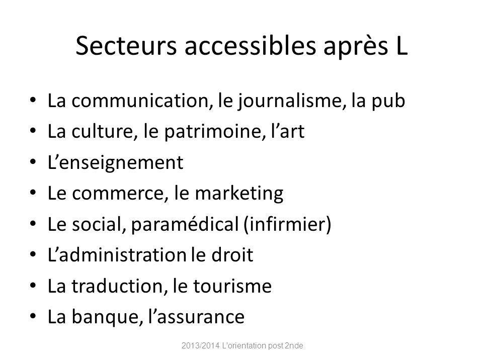 Secteurs accessibles après L